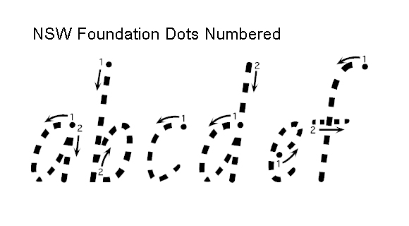 NSW Foundation numbered dots